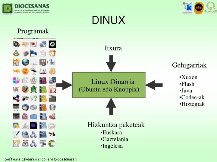DINUX