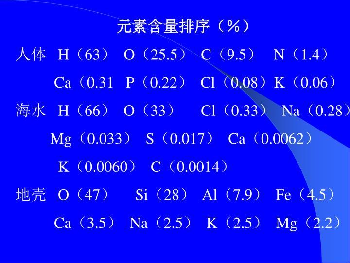 元素含量排序(%)