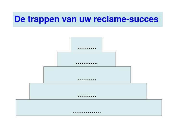 De trappen van uw reclame-succes