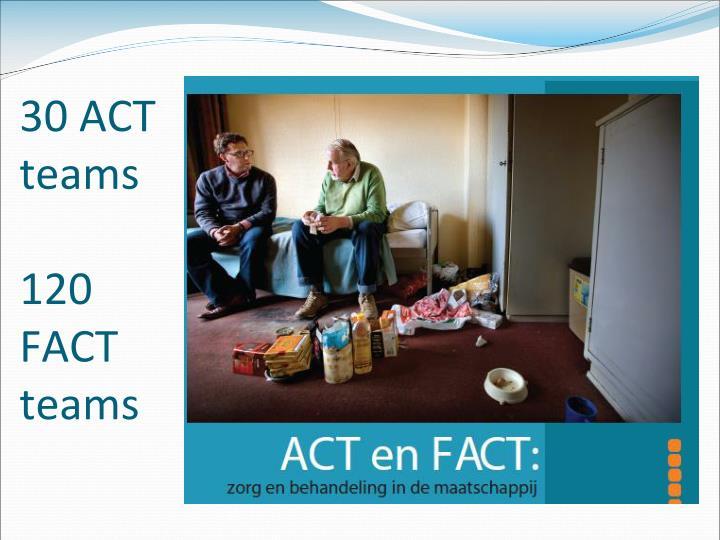 30 ACT teams