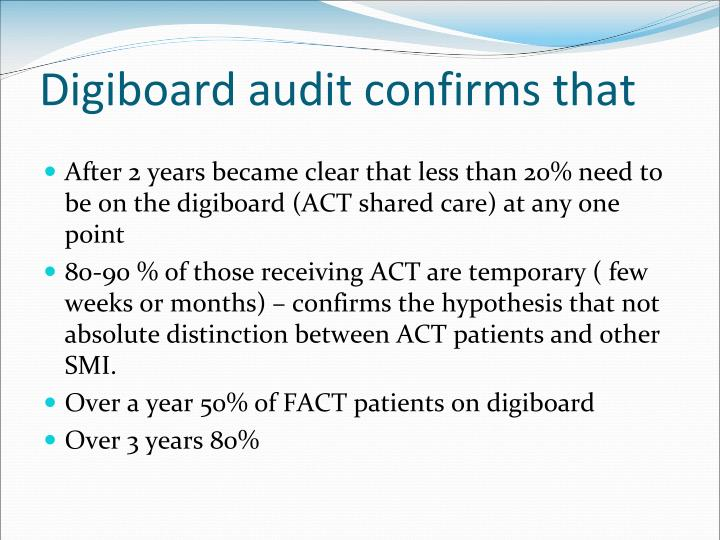 Digiboard audit confirms that