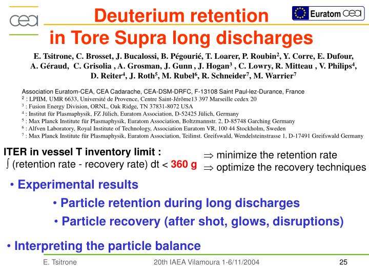 Deuterium retention