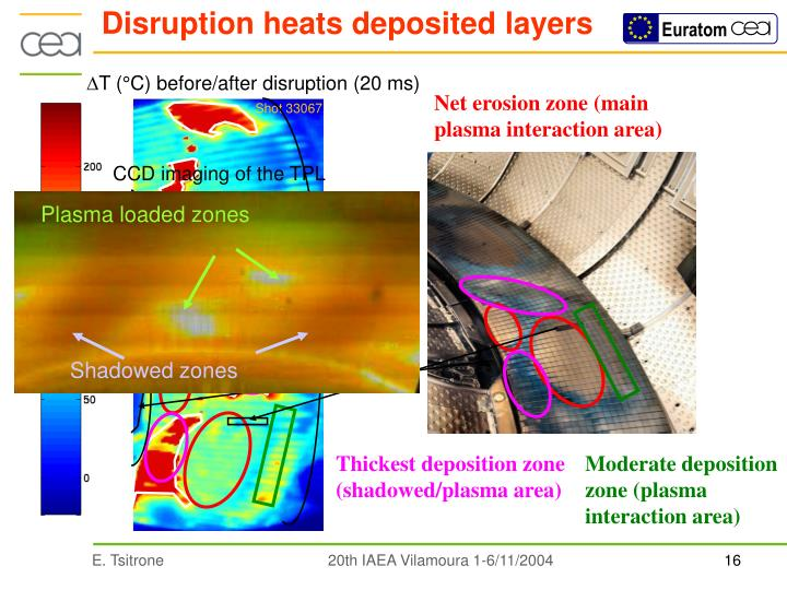 Disruption heats deposited layers