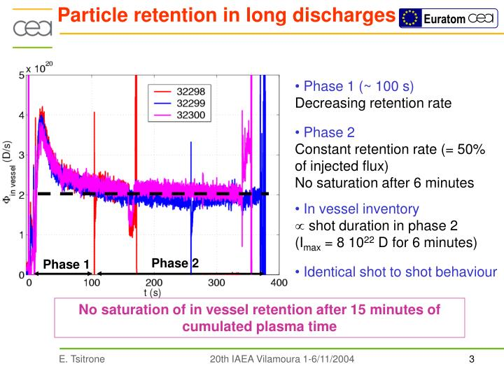 Particle retention in long discharges