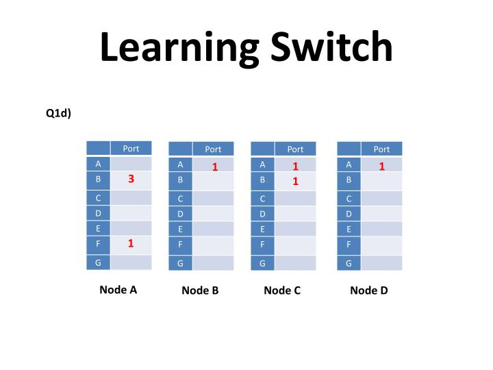 Learning Switch