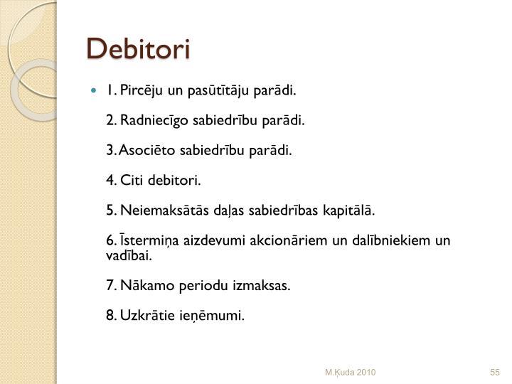 Debitori