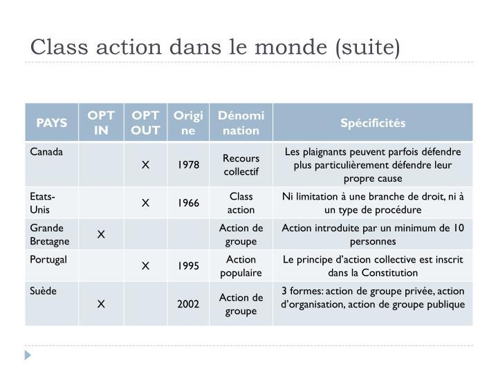 Class action dans le monde (suite)