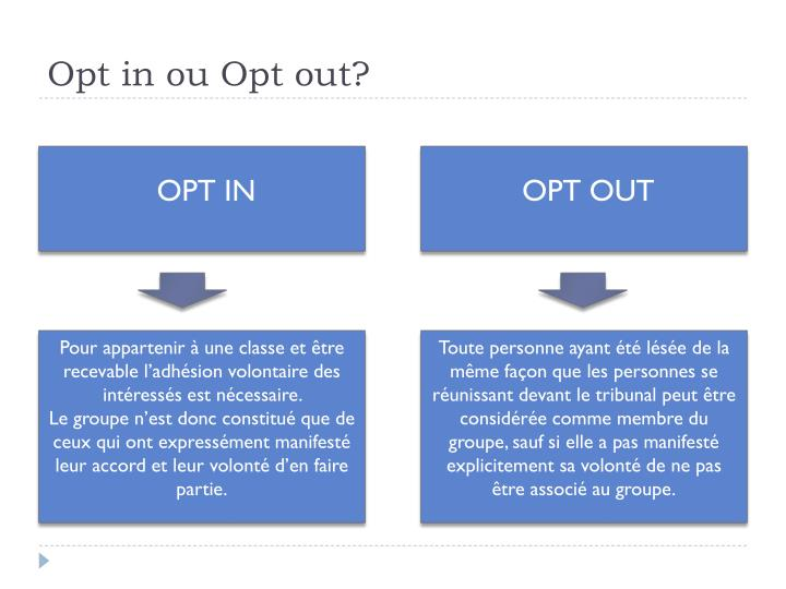 Opt in ou Opt out?