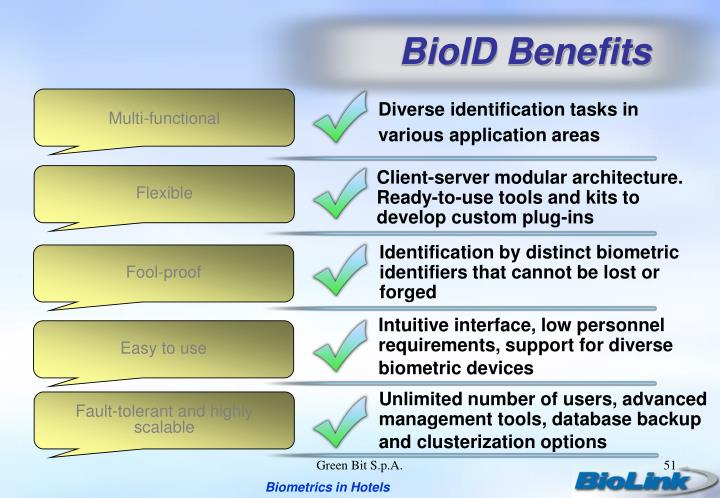 BioID Benefits