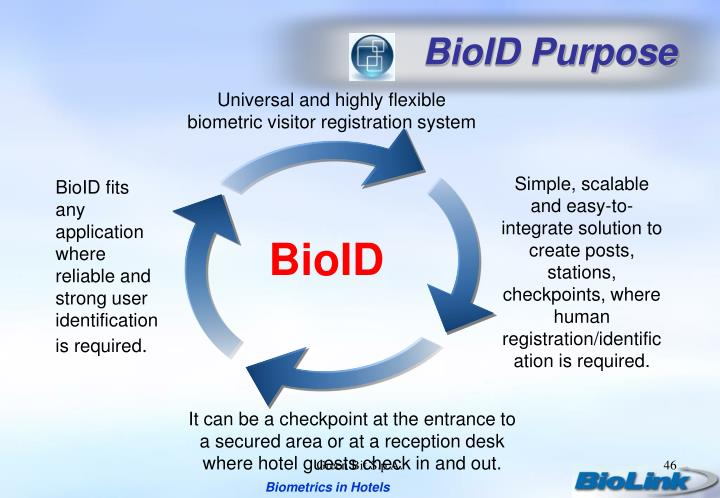 BioID Purpose