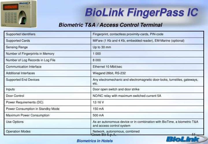 BioLink FingerPass IC