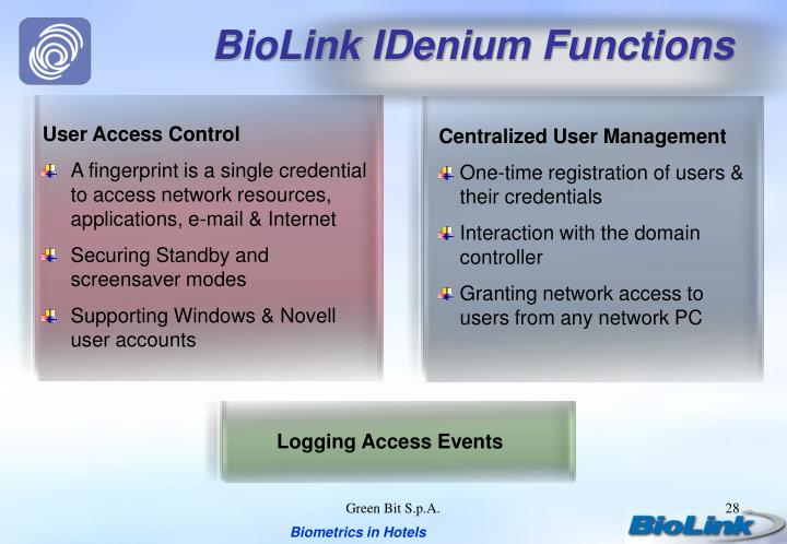 BioLink IDenium Functions