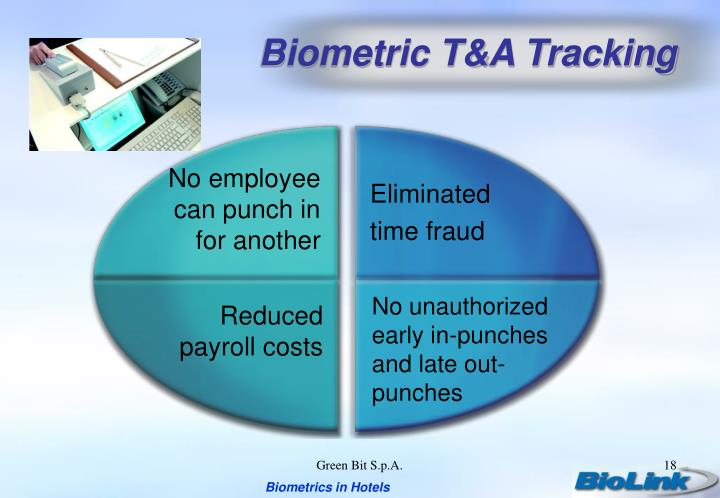 Biometric T&A Tracking