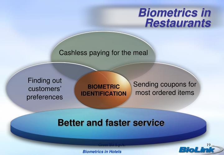 Biometrics in