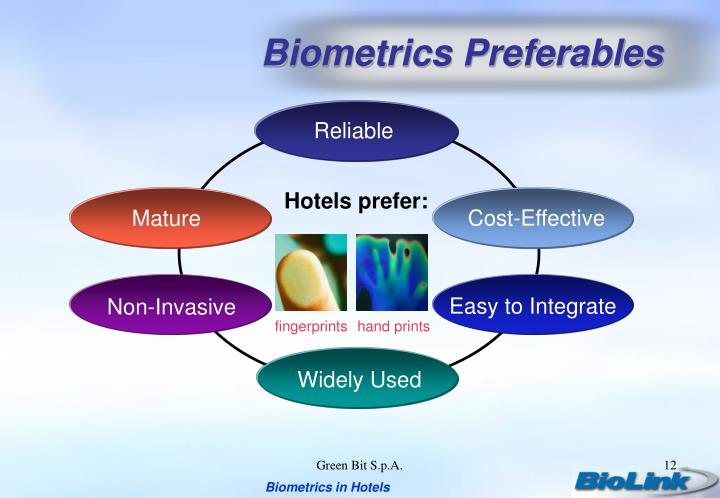 Biometrics Preferables