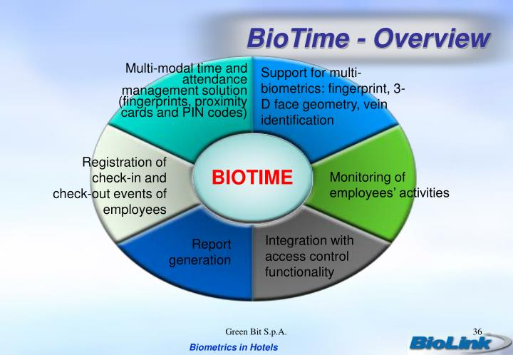 BioTime - Overview