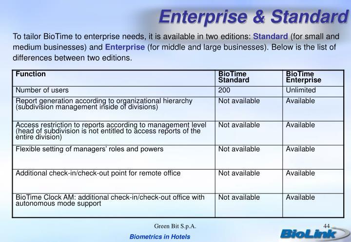 Enterprise & Standard