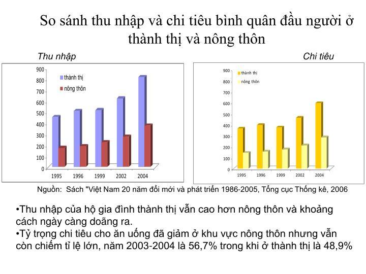 So sánh thu nhập và chi tiêu bình quân đầu người ở thành thị và nông thôn
