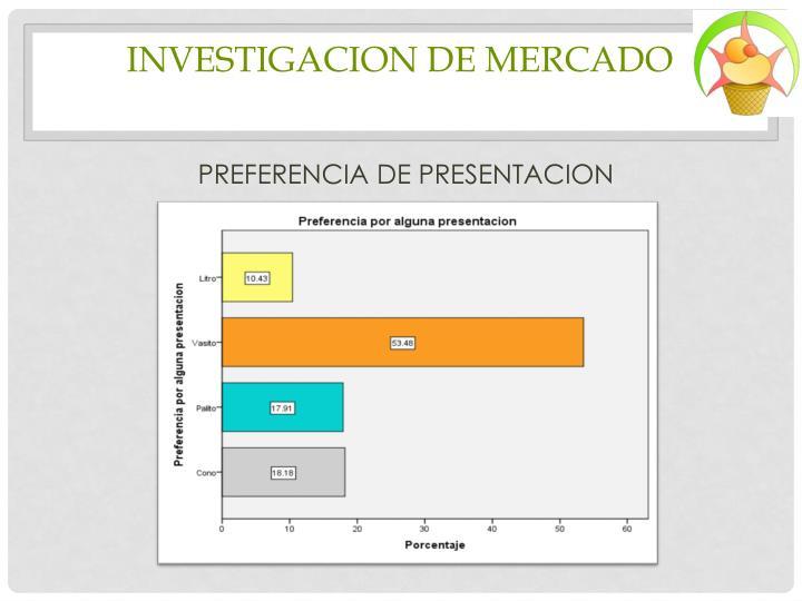 INVESTIGACION DE