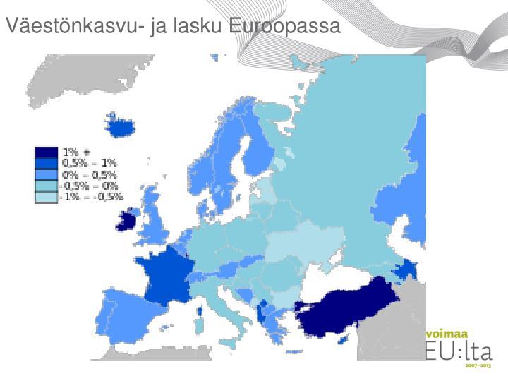 Väestönkasvu- ja lasku Euroopassa