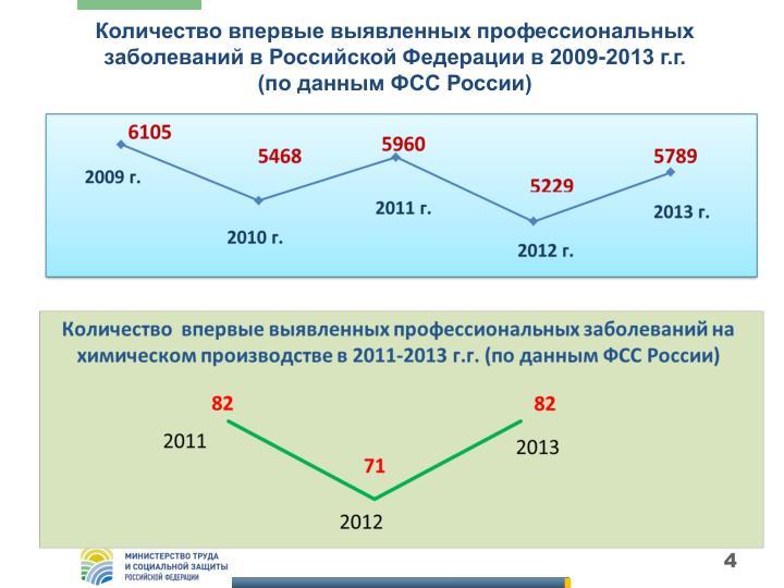 2009-2013 ..