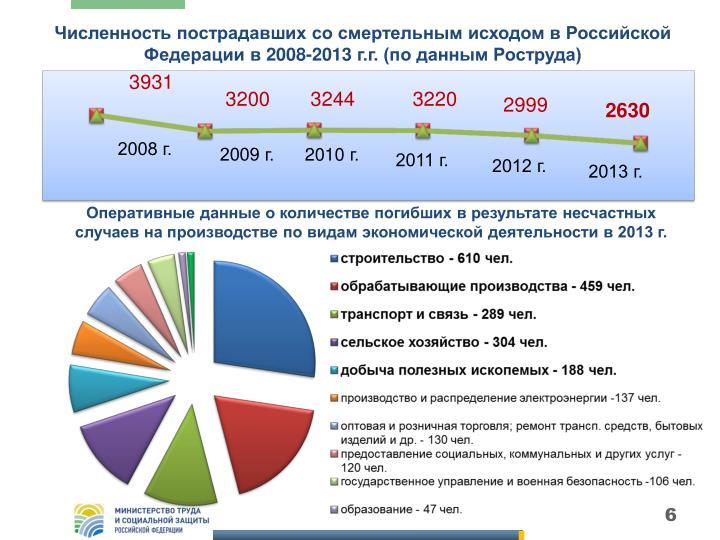 2008-2013 .. (  )