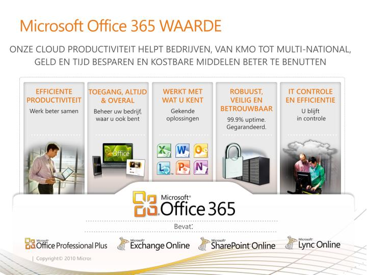 Microsoft Office 365 WAARDE