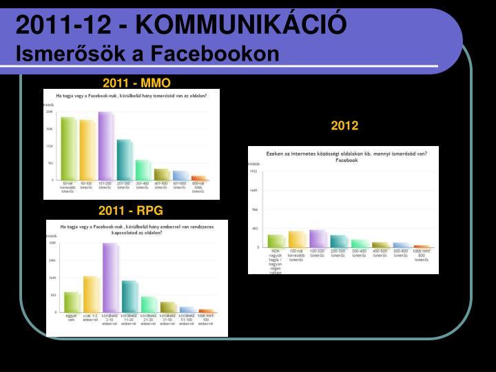 2011-12 - KOMMUNIKÁCIÓ