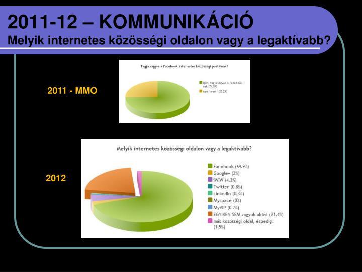 2011-12 – KOMMUNIKÁCIÓ