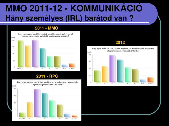 MMO 2011-12 - KOMMUNIKÁCIÓ