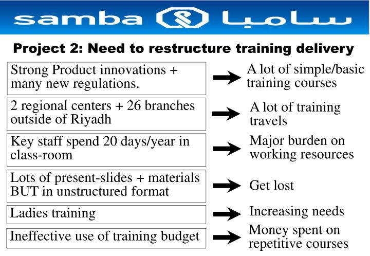 Project 2: Need to restructure training delivery