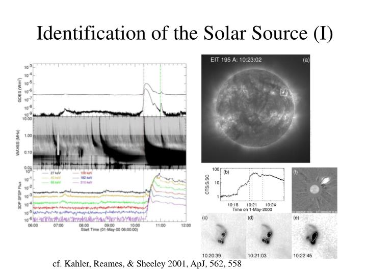 Identification of the Solar Source (I)