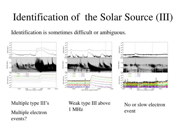 Identification of  the Solar Source (III)