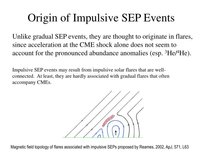Origin of Impulsive SEP Events