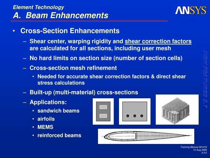 Element technology a beam enhancements
