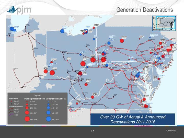 Generation Deactivations