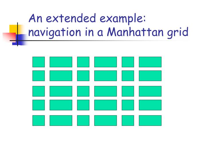An extended example: navigation in a Manhattan grid
