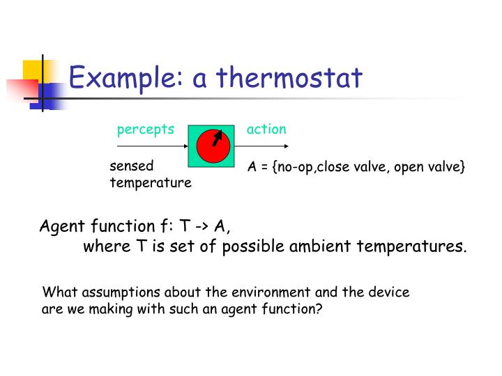 Example: a thermostat