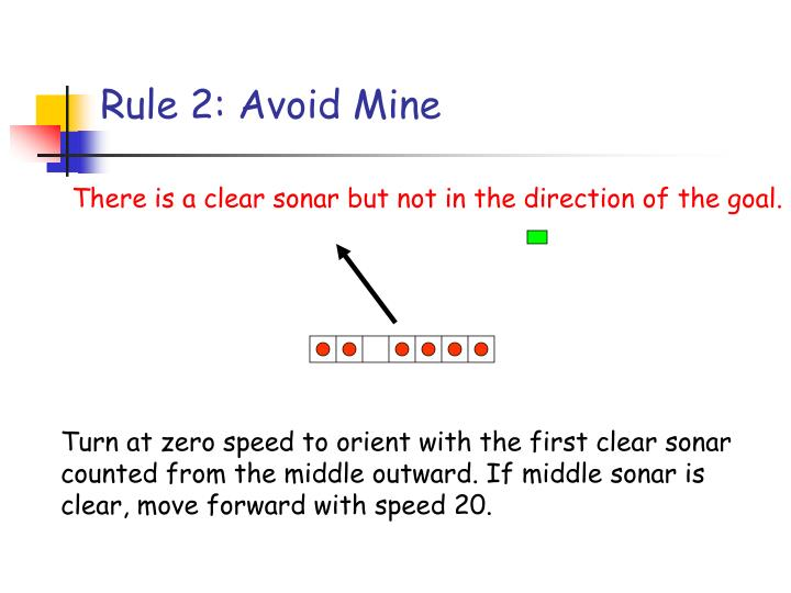 Rule 2: Avoid Mine