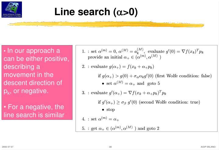 Line search (