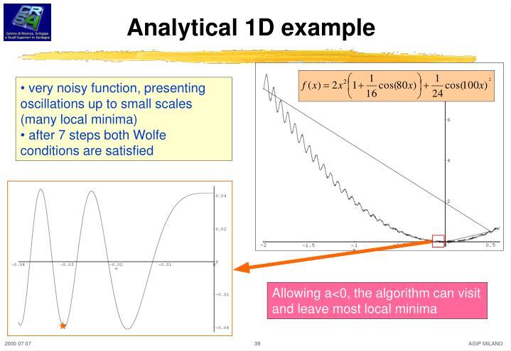 Analytical 1D example