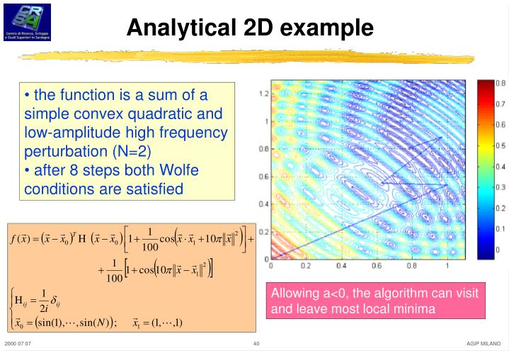 Analytical 2D example