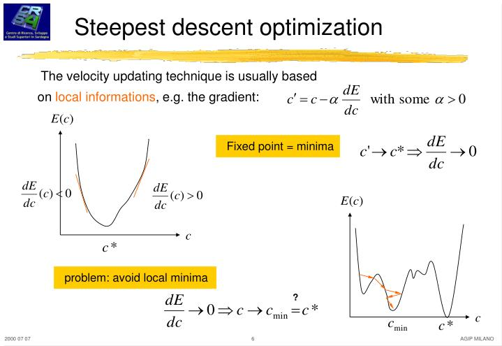 Steepest descent optimization