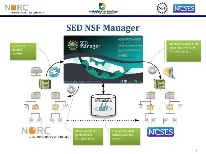 SED NSF Manager