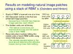 results on modeling natural image patches using a stack of rbm s osindero and hinton