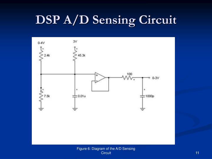 DSP A/D Sensing Circuit