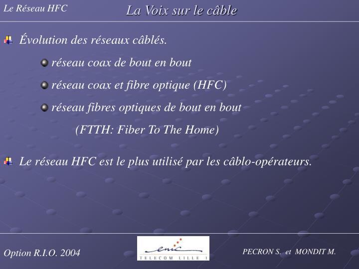 Le Réseau HFC