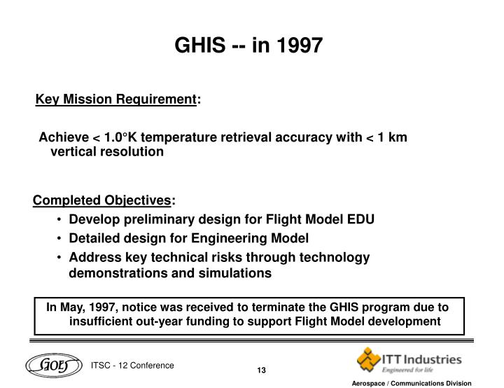 GHIS -- in 1997