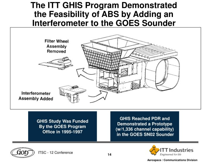 The ITT GHIS Program Demonstrated the Feasibility of ABS by Adding an Interferometer to the GOES Sounder