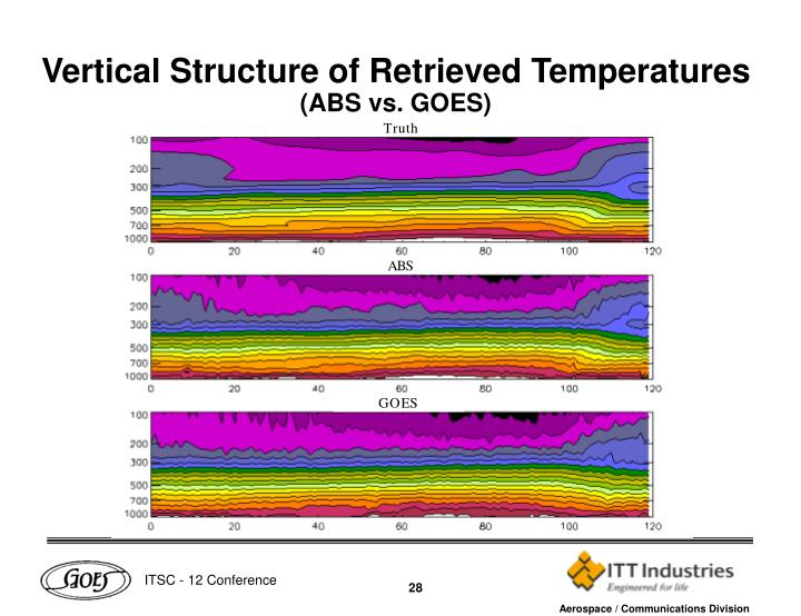 Vertical Structure of Retrieved Temperatures